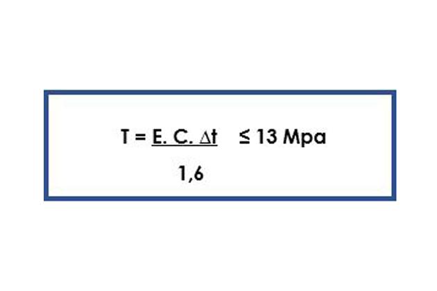 Fórmula do esforço gerado pela absorção de energia e stress térmico