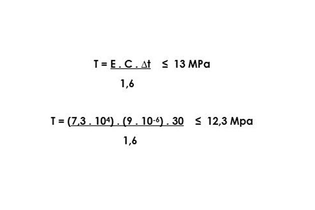 Exemplo de fórmula com stress térmico